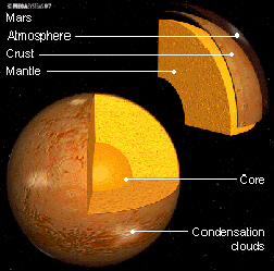 Mars Surface Layers (page 5) - Pics about space