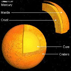Planet Mercury  LessonPlansPagecom