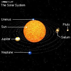 daten planeten sonnensystem