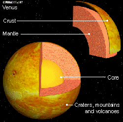 planet venus core - photo #15
